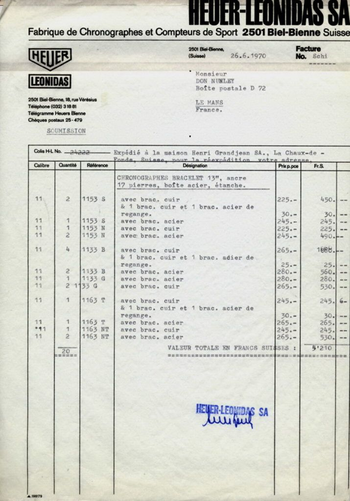 Simply amazing!  OnTheDash: Anatomy of an Invoice -- McQueen's Monacos