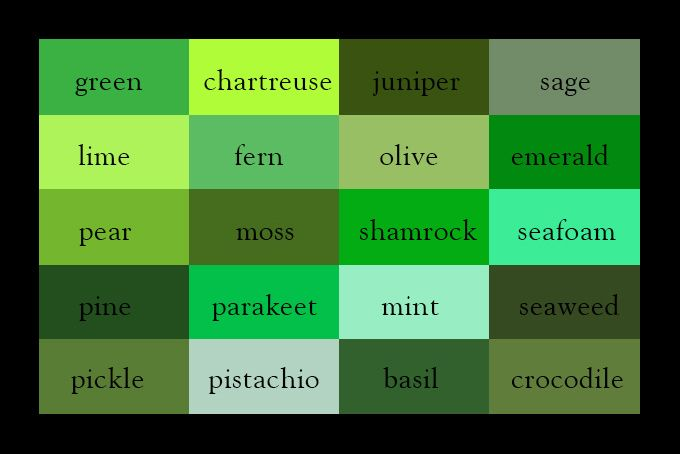 Find The Perfect Hue With This Handy Color Thesaurus Green Colour Palette Sage Color Green Paint