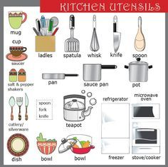 Kitchen Items Name In English With Pictures Kitchen Items Names In