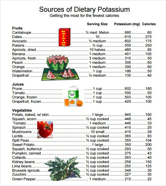 Sample Potassium Rich Foods Chart  Free Documents In Pdf  X