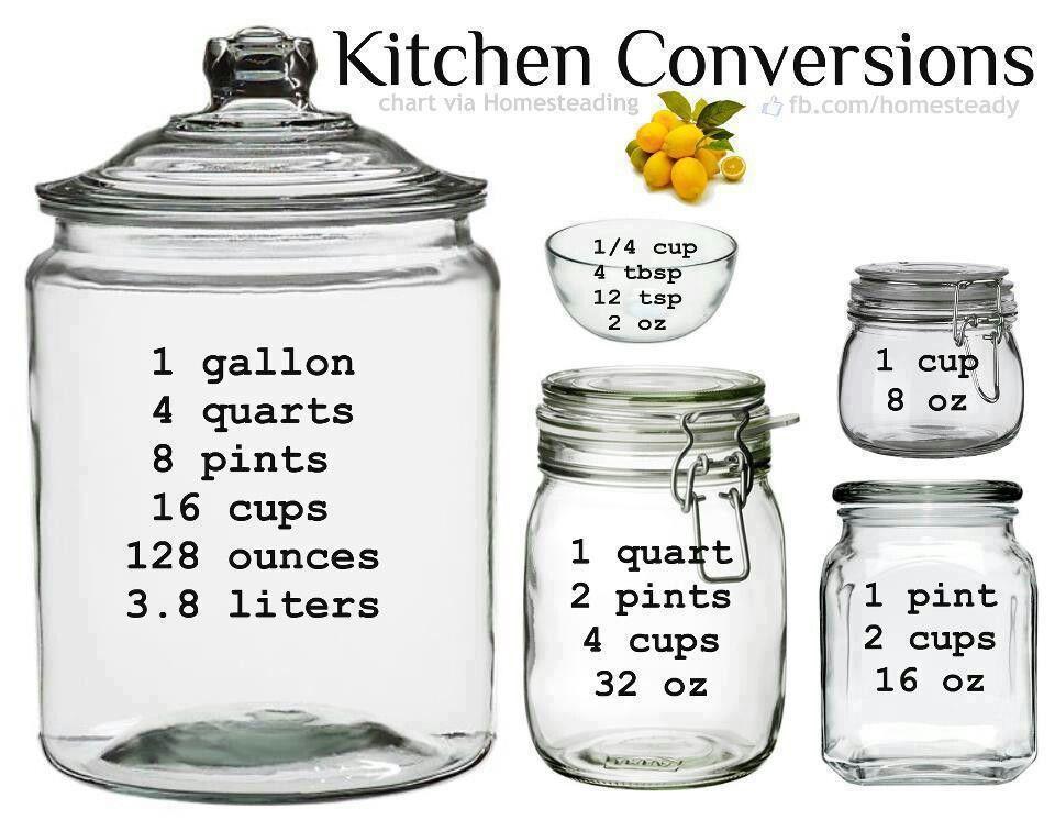 cooking measurement conversion chart | Share | Conversion ...