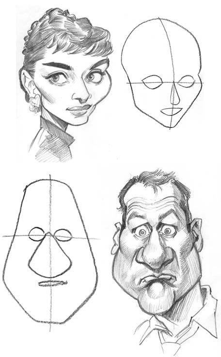 How To Draw Caricatures The 5 Shapes Caricature Drawing Cartoon Drawings Drawings