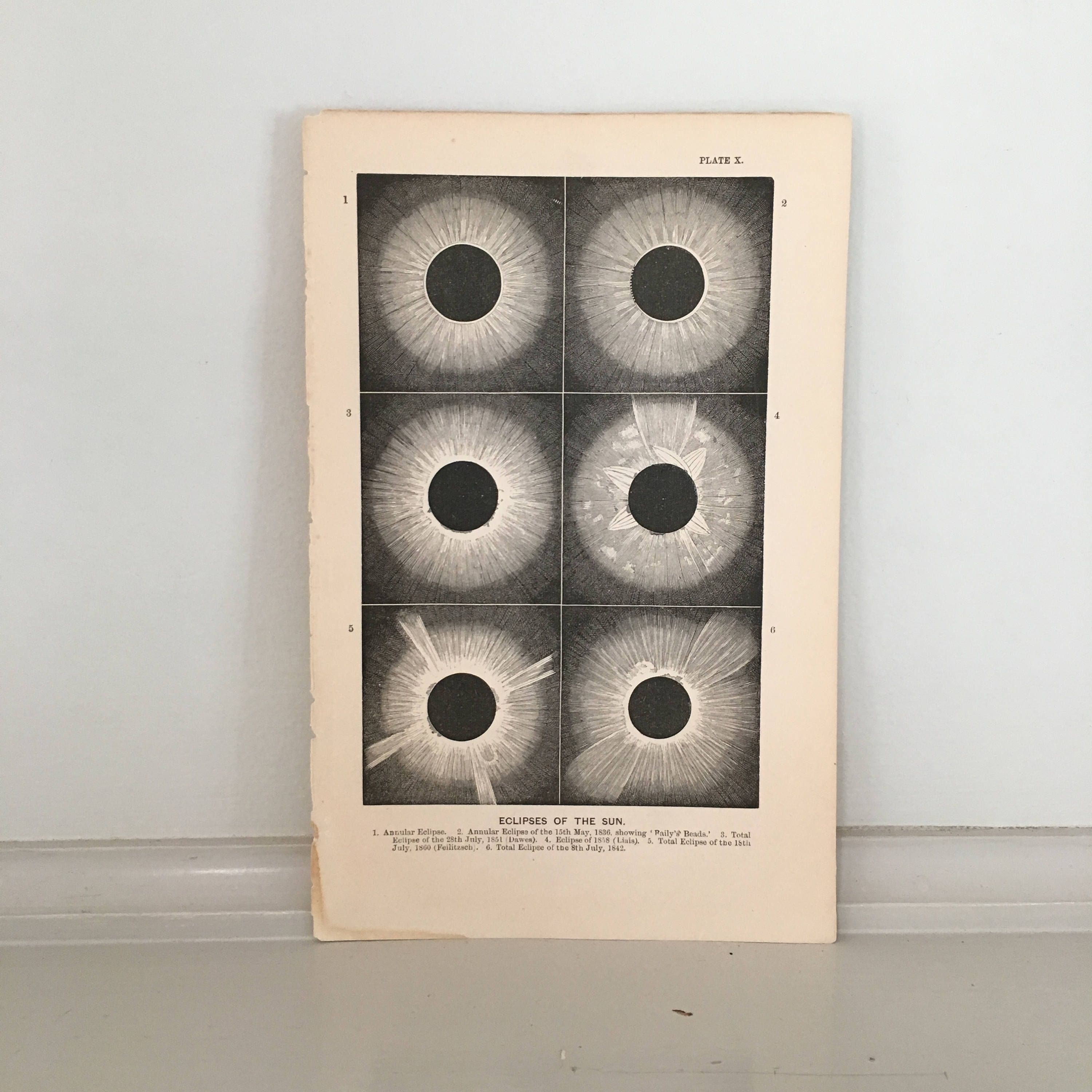 C Solar Eclipse Antique Lithograph Original Antique