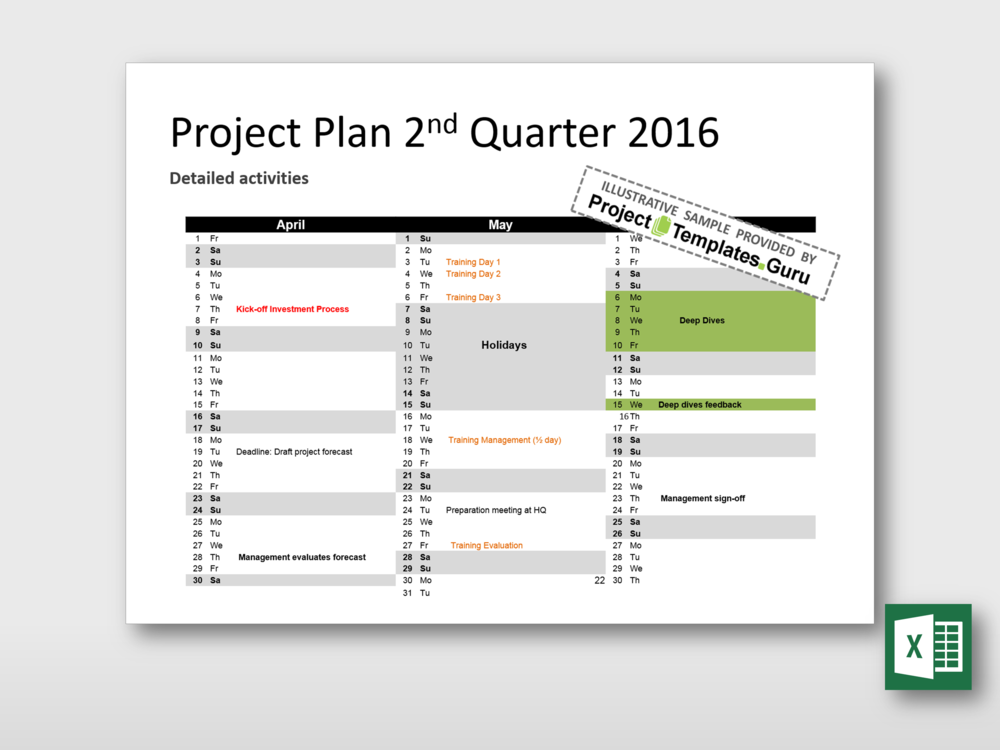 Detailed Plan Monthly How to plan, Detailed plans