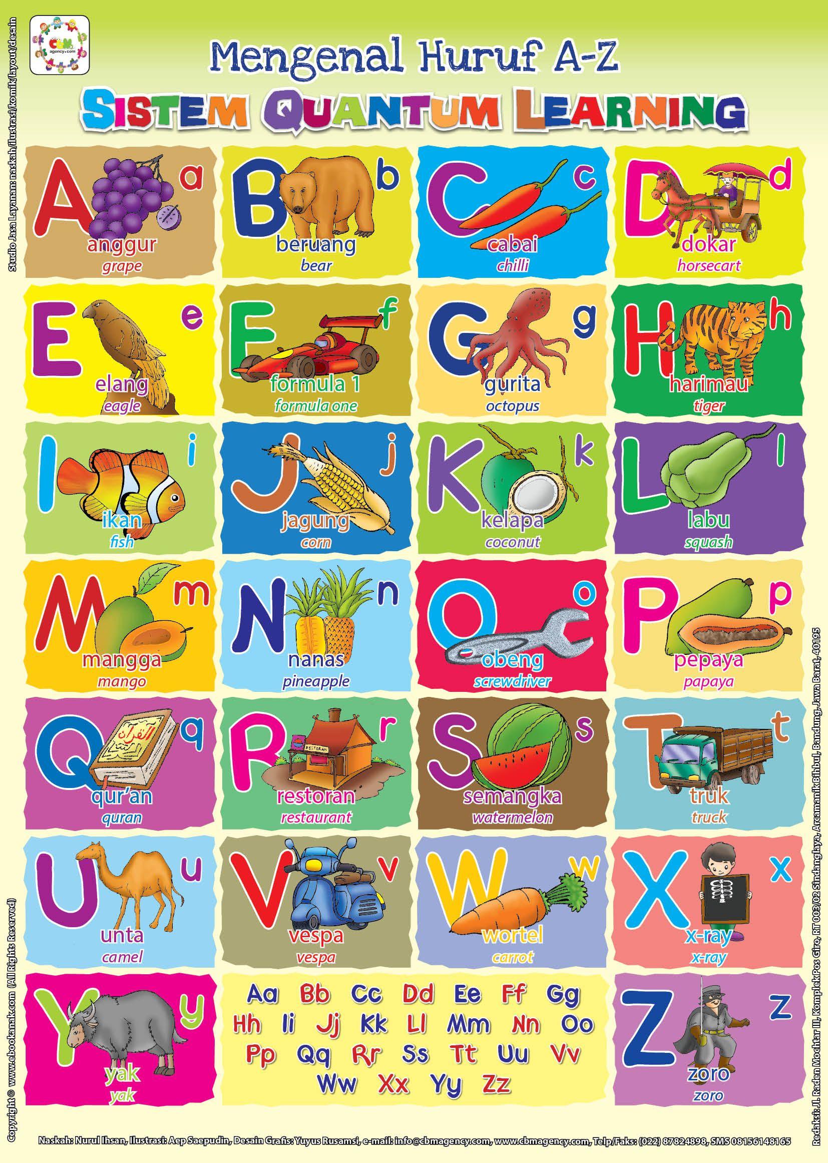 Download Gratis Poster : Mengenal Huruf A-Z Sistem Quantum ...
