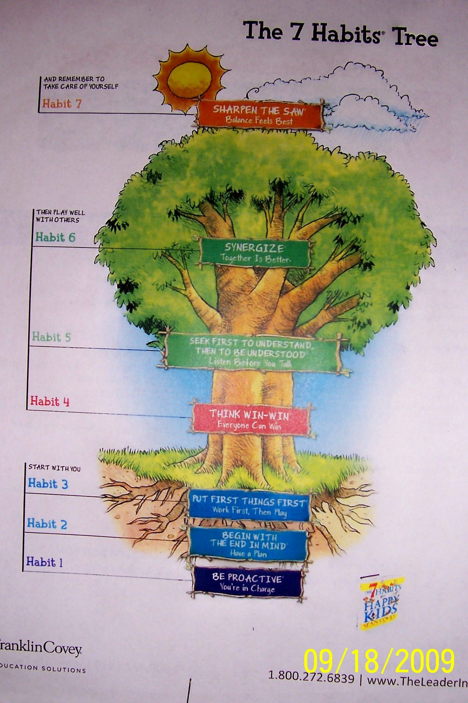 The 7 Habits Tree | Leader In Me | Pinterest | Teaching ideas and ...