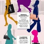 What does your handbag say about you
