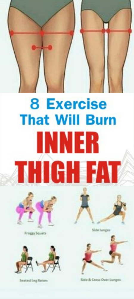 Pin On Lose Weight Weight Loss