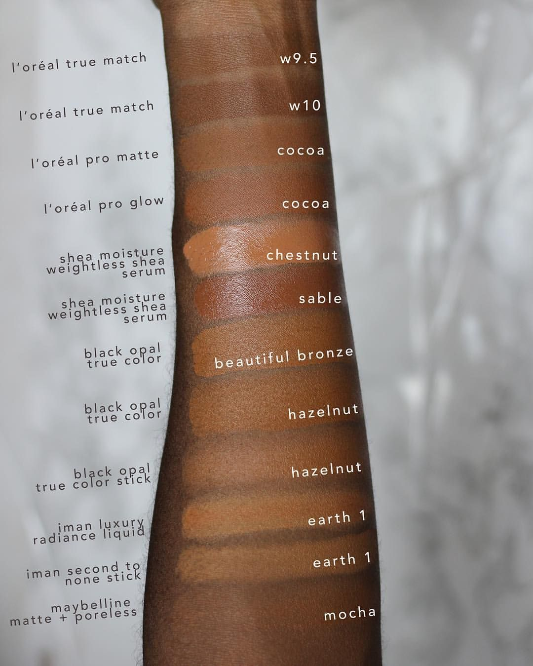 Makeup revolution concealer swatches vs tarte shape tape