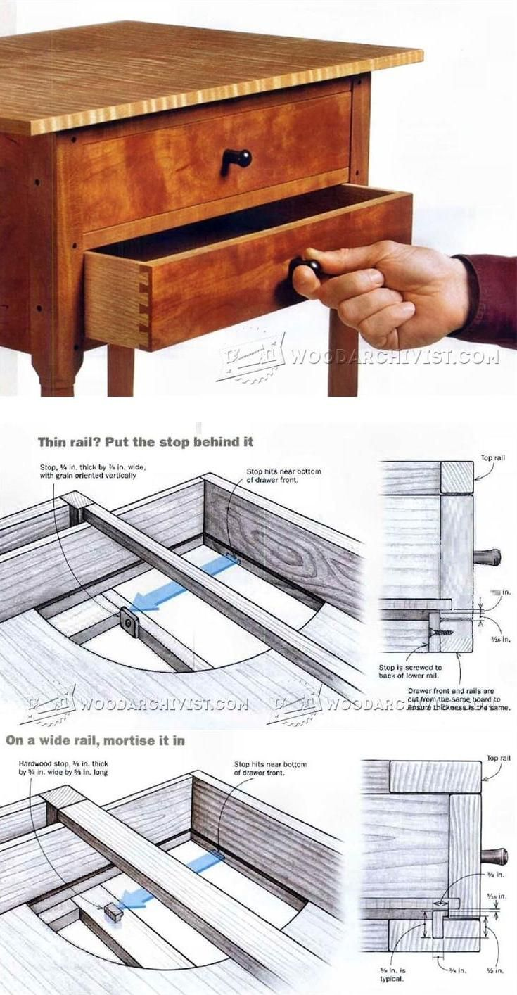 Making Drawer Stops Construction And Techniques Woodarchivist