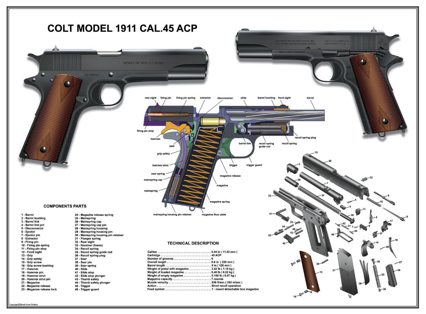poster 12 x18 u s army colt 1911 cal 45 acp manual exploded parts diagram ww2 ebay [ 1355 x 999 Pixel ]