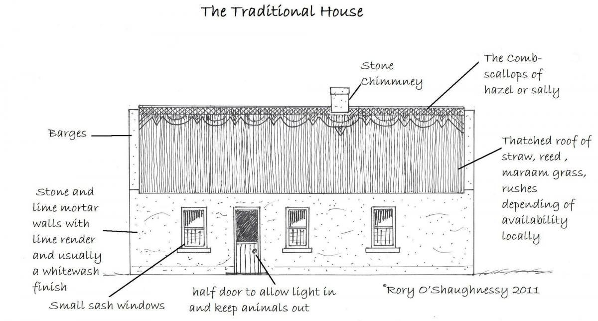 Traditional Irish Cottage Design Traditional House Www