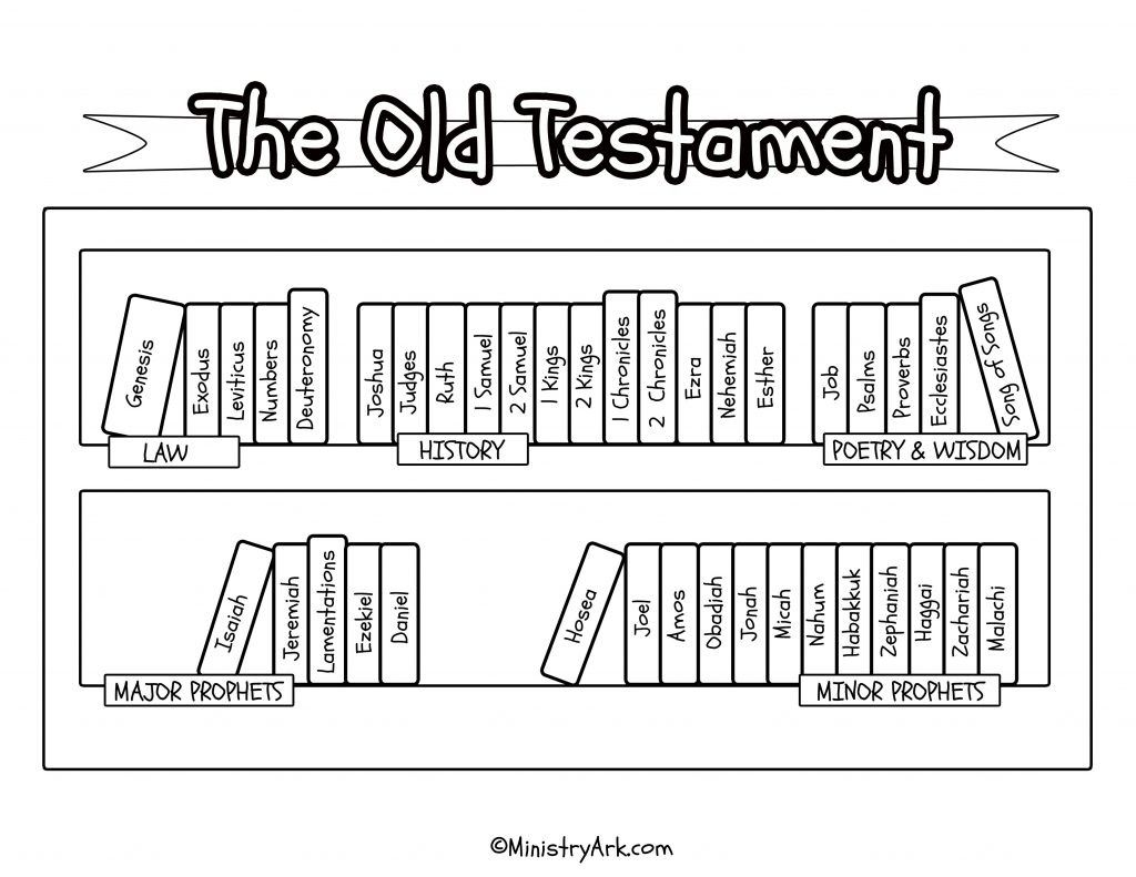 The Old Testament Bookcase Printable In