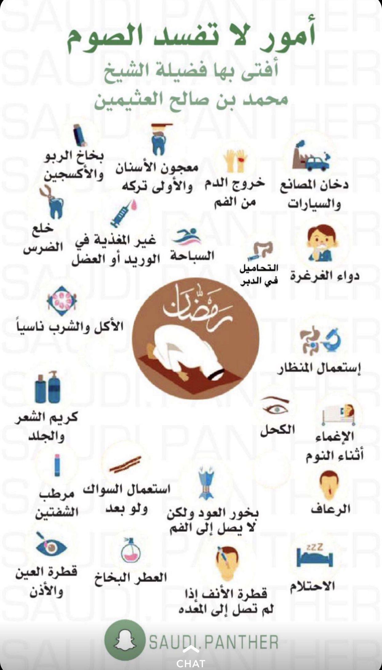 Pin By Nayya Nour On رمضانيات Islam Facts Islam Beliefs Learn Islam
