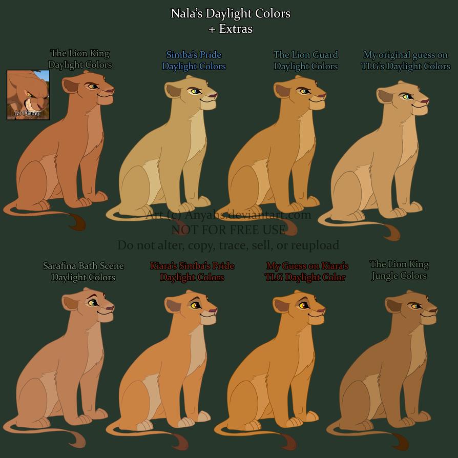 - Nala Color Palette Lion King - Google Search Lion King, Male