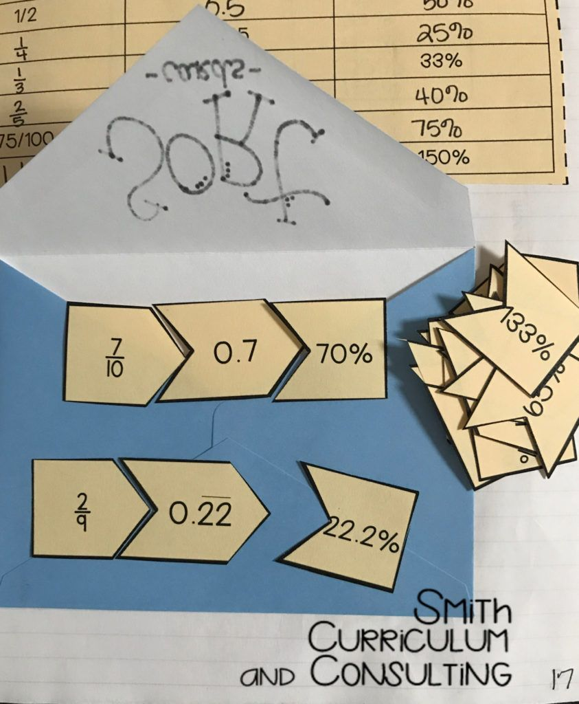 Update on Converting Rational Numbers (Fractions, Decimals and ...