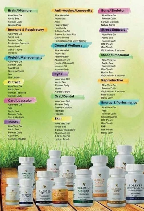 Supplement Range At Our Aloe Store Www Aloe4us Co Uk Forever