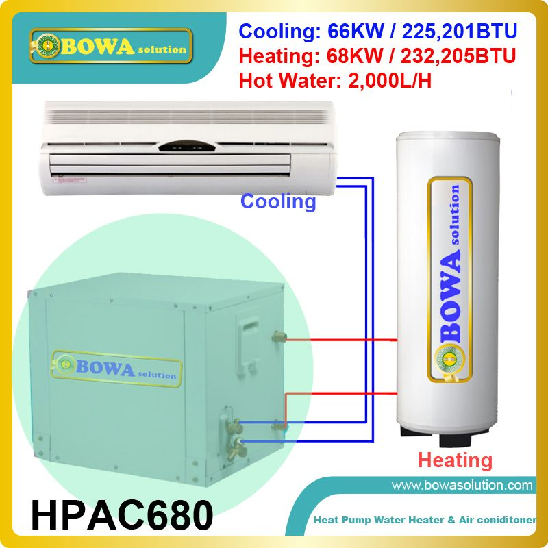 24kw Can Produce 68kw Heating Or 2000l Hot Water Per Hour And 66kw