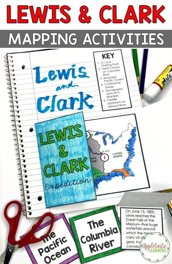 Photo of Lewis and Clark Expedition | Westward Expansion | DIGITAL and PRINTABLE