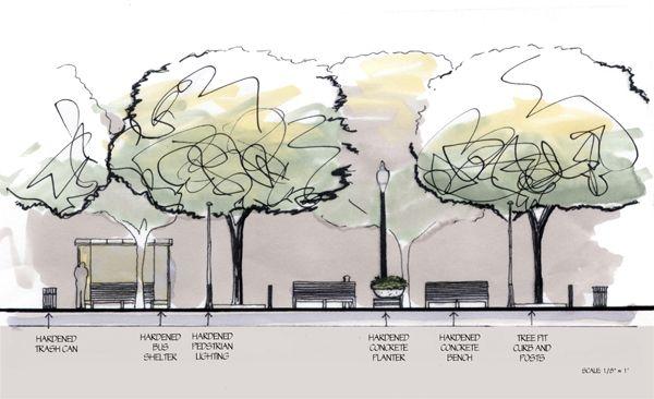 Landscape Architecture Plan Drawing landscape architecture plan graphics differnt decoration mark