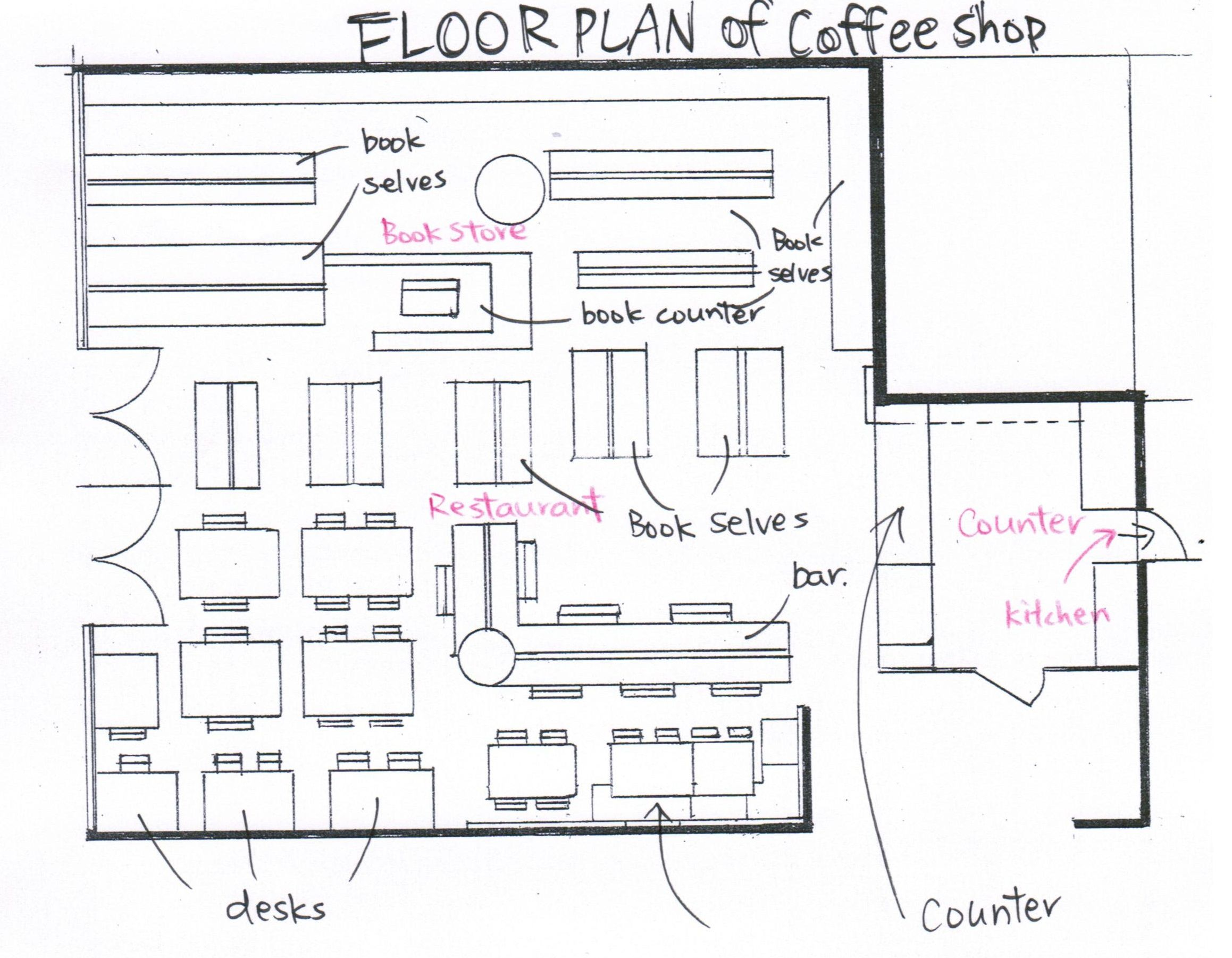 Floor Plan Coffee Shop Coffee Shop Interior Design Coffee Shop Design Coffee Shop