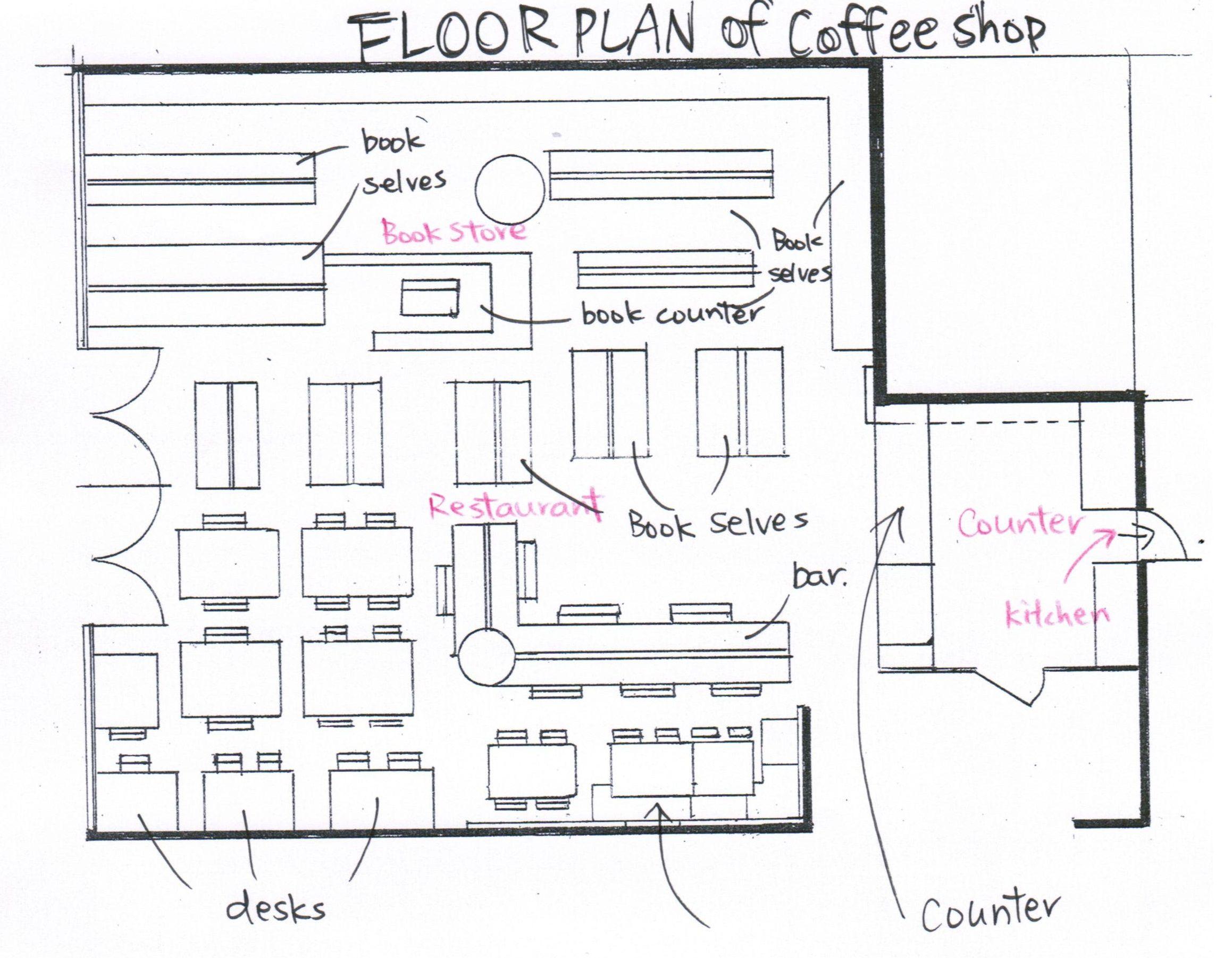 Floor Plan Coffee Shop In