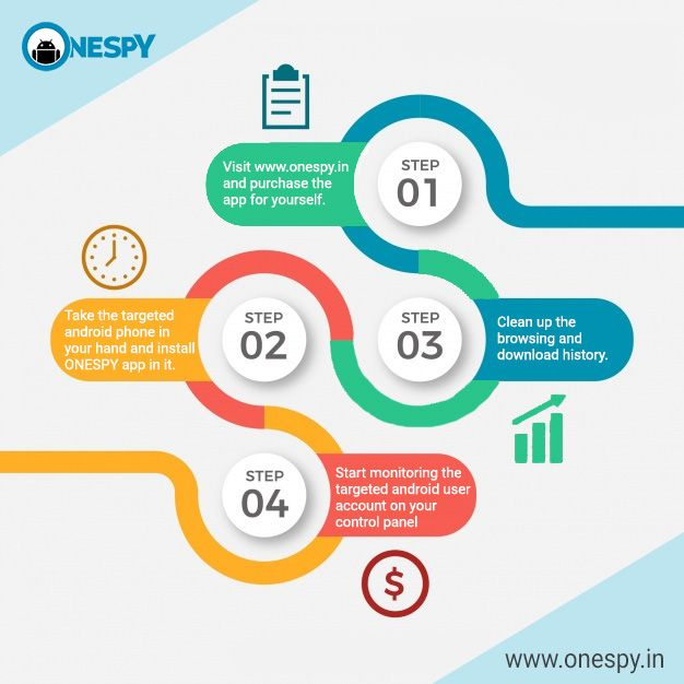 Installing ONESPY Spy App is one of the easiest process