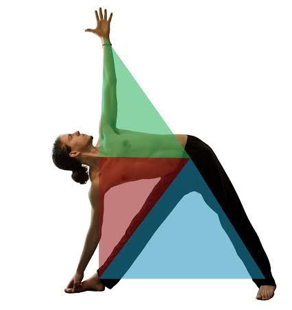 yoga alignment in triangle pose with images  teaching