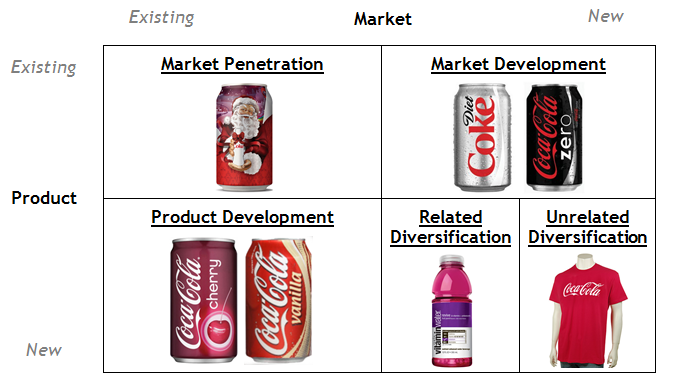 coke marketing plan for line extension Coca cola marketing plan  the coca-cola company extended the products ofcoke and developed the new products coke with lemon and vanilla coke this extension:.