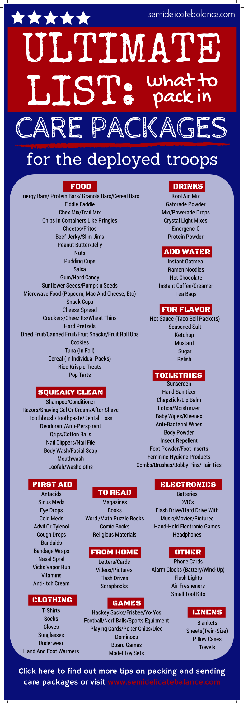 What To Pack In Care Packages For Deployed Troops Ultimate List MUST PIN Later