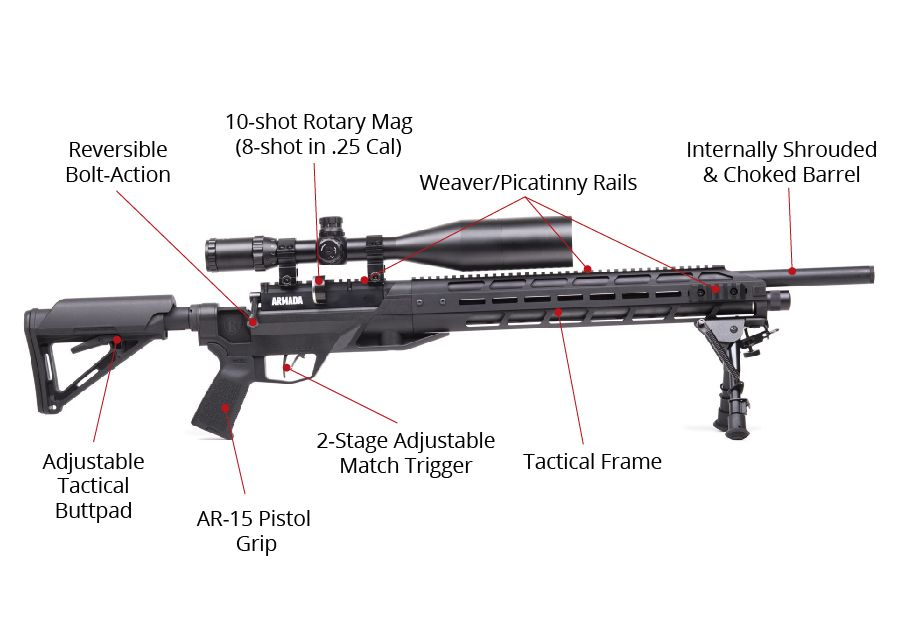Benjamin Armada, Pump Combo   Air Rifle   Air rifle