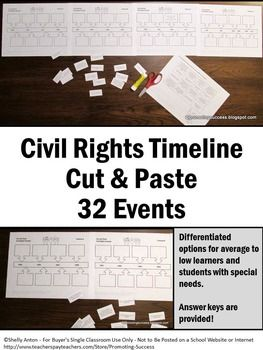 Civil Rights Movement Timeline, Black History Month ...