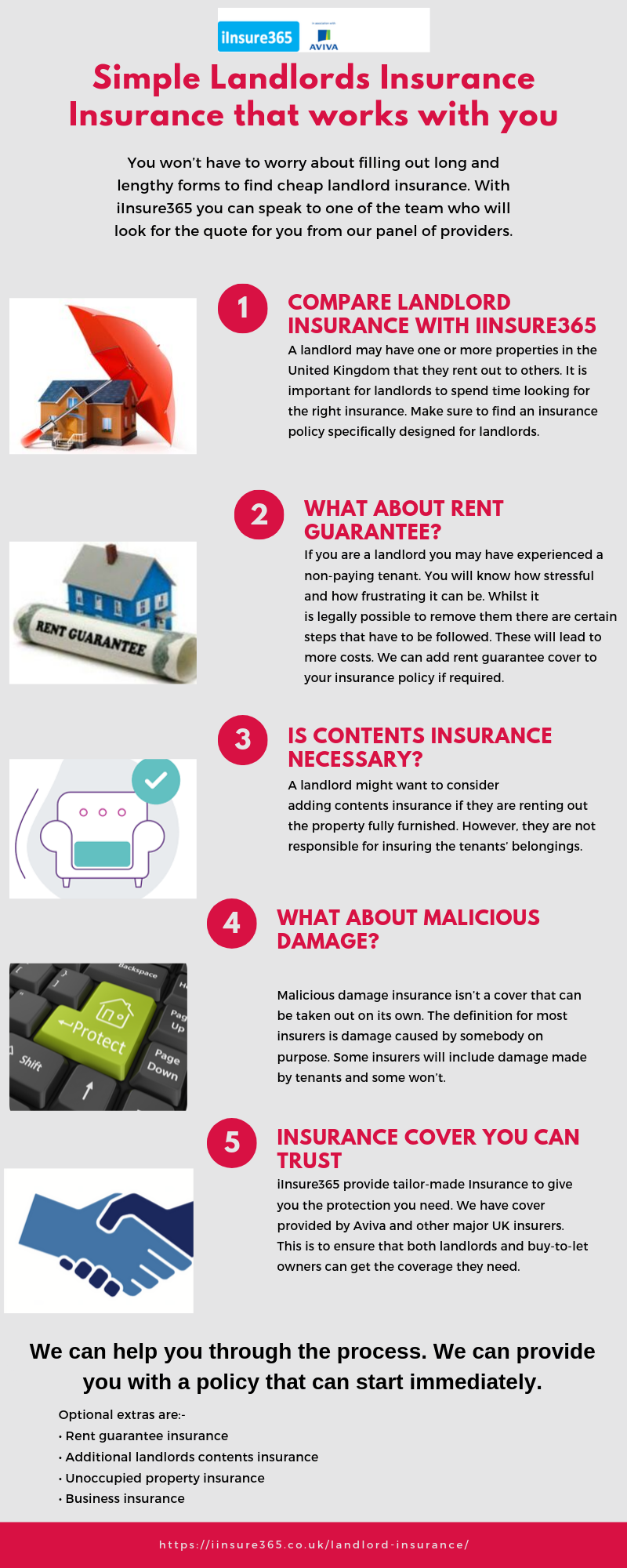 Defining Residential Landlord Insurance Insurance For Landlords