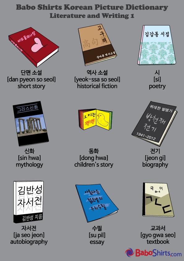 Learning Korean   Literary terms