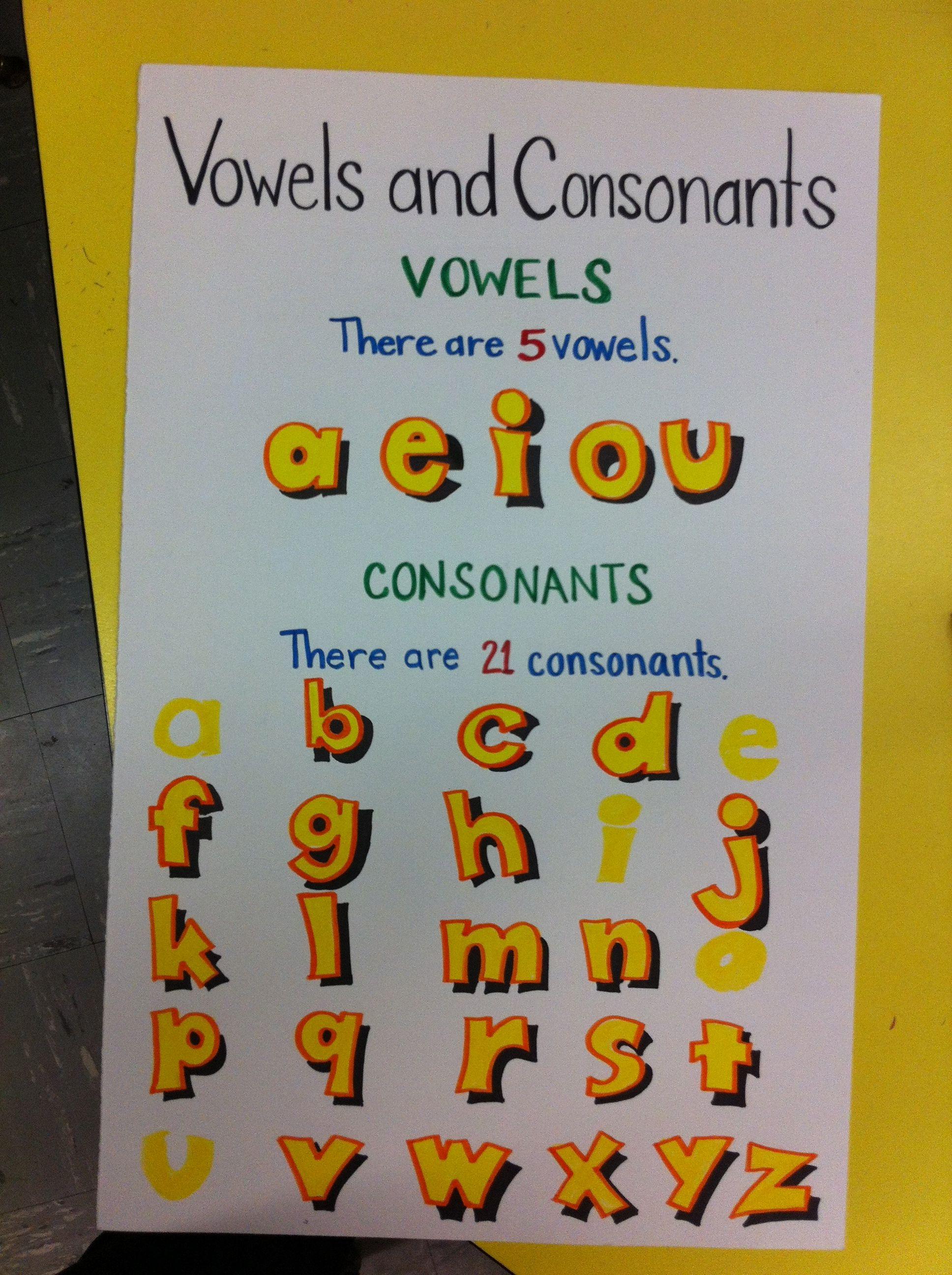 Kindergarten Alphabet Chart