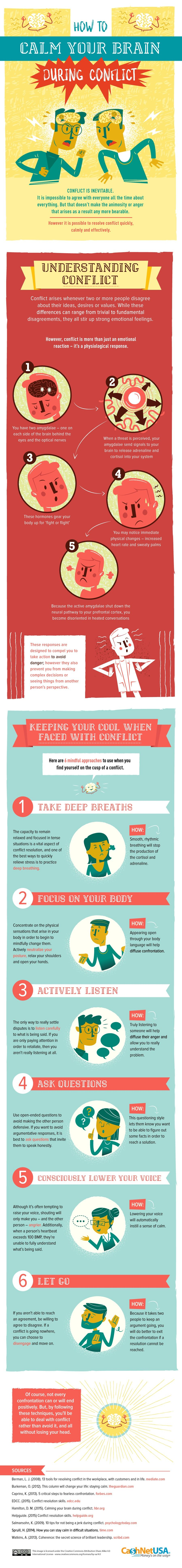 How to Calm Your Brain During Conflict #Infographic