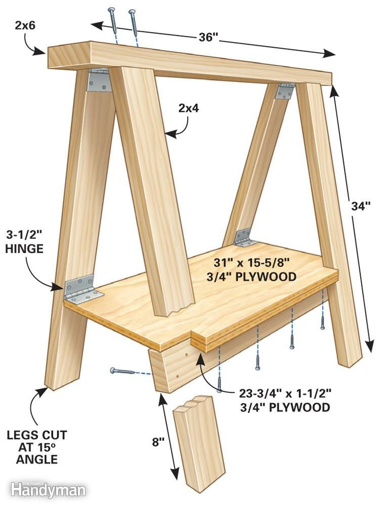 Sawhorse Plans Article The Family Handyman Sawhorse Plans Sawhorse Woodworking