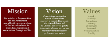 Image result for mission statements examples for ...