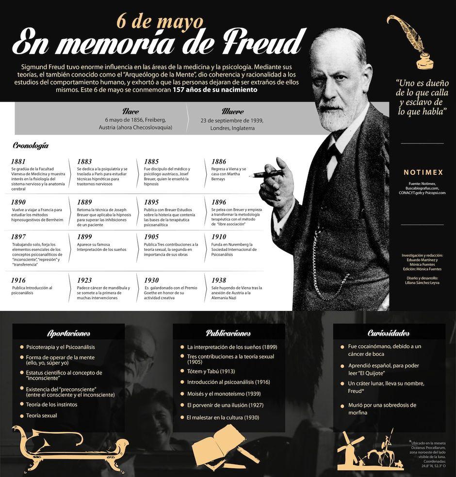 Sigmund Freud Infografia Infographic Psychology Tics Y Formacion Sigmund Freud Psicologia Infografia Psicologia