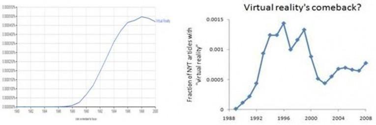 가상현실, 목전에 와 있는 것일까 - http://seoulreporter.com/%ea%b0%80%ec%83%81%ed%98%84%ec%8b%a4-%eb%aa%a9%ec%a0%84%ec%97%90-%ec%99%80-%ec%9e%88%eb%8a%94-%ea%b2%83%ec%9d%bc%ea%b9%8c/