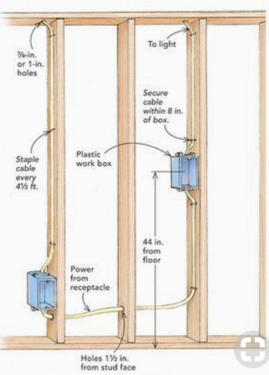 Pin by T.B. Lee Kadoober III on Construction and Woodworking ... Wiring Wall Outlet on