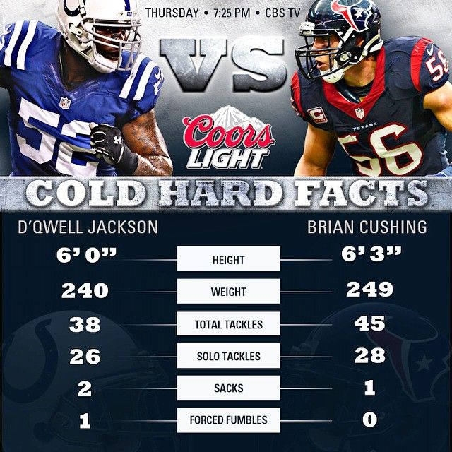 """Brian Cushing vs. D'Qwell Jackson. Who will have a better showing in Thursday Night Football?"""