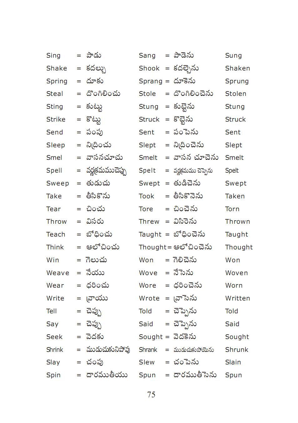 Learns And Language To Telugu Learn English Words English