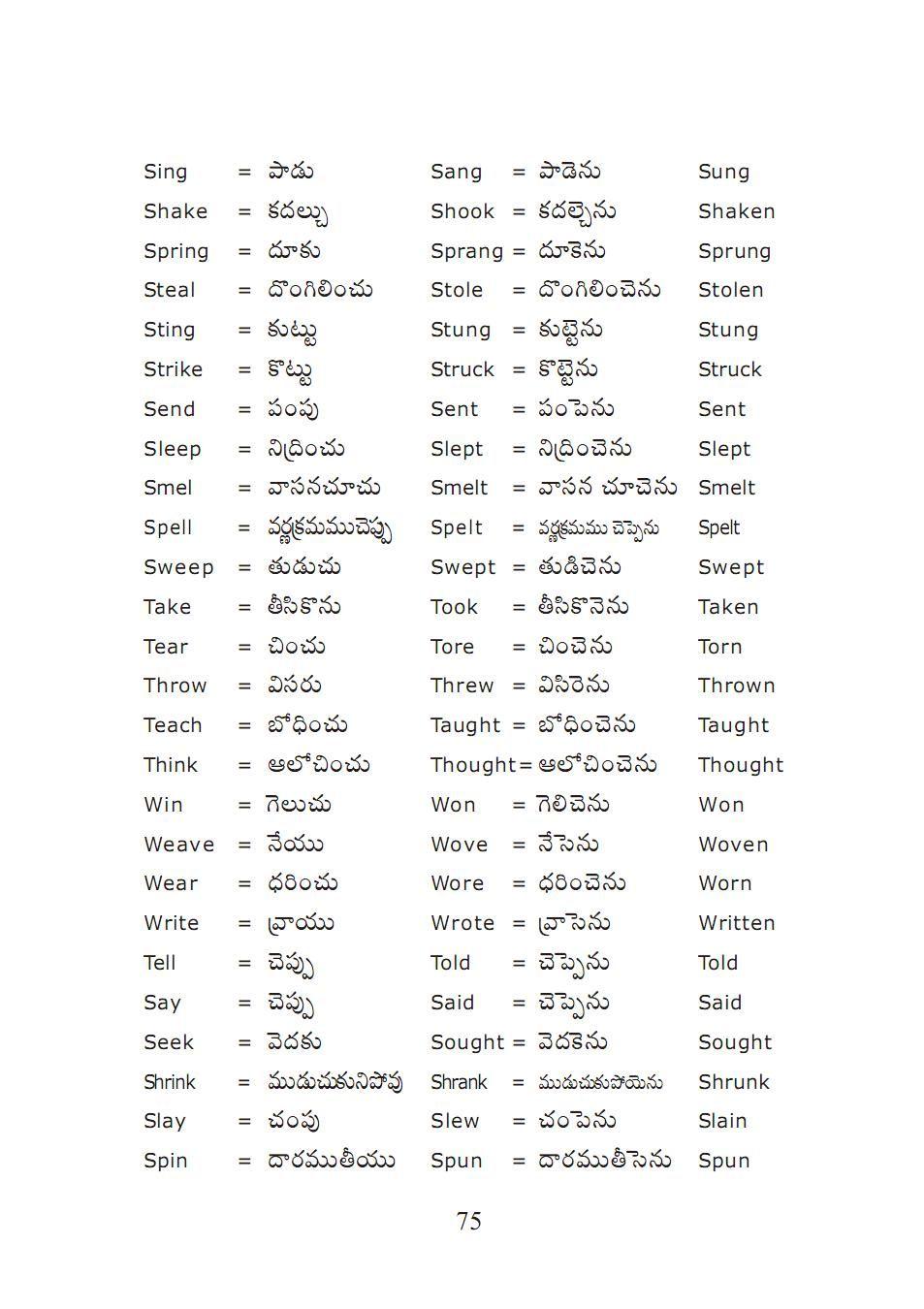 learns and language to telugu | English grammar | Learn