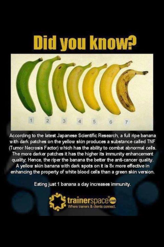 Bananas=))