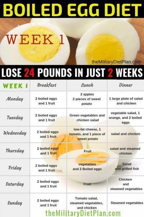 keto boiled egg diet