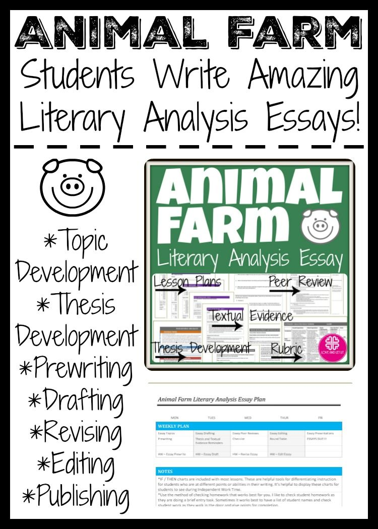 This Animal Farm Literary Analysis Essay Pack Leads Students