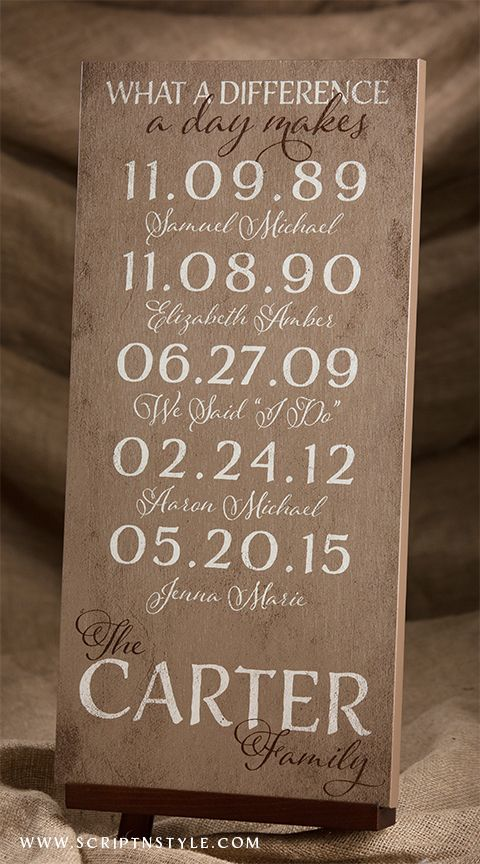 personalized special dates wood sign