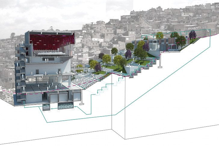Escalera urbanas buscar con google tesis for Google planimetria