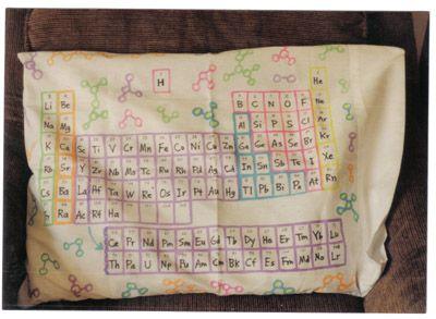 Wetenschap nerds dating site